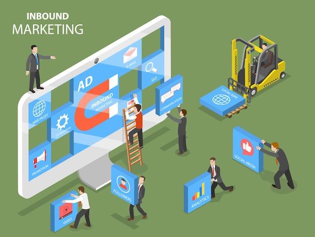 Inbound marketing flat isometric concept.
