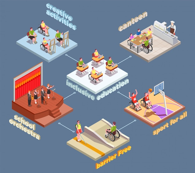 Inclusive education isometric composition with studying and relaxing disabled people 3d