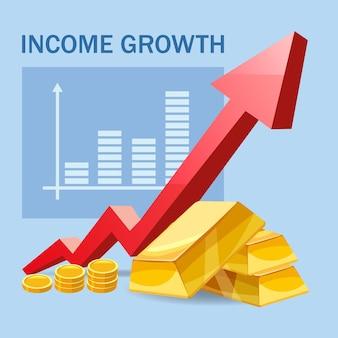 소득 증가 재정 수익 성장 돈 비율 상승
