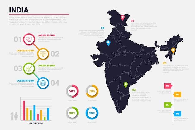 인도지도 infographic