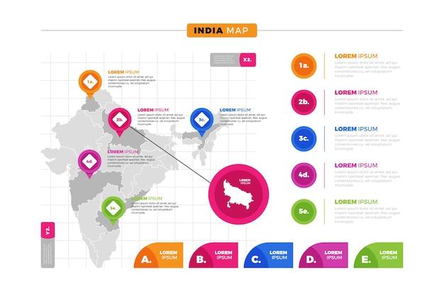 Инфографика карты индии