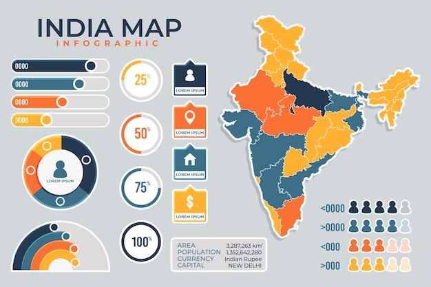 India map infographics