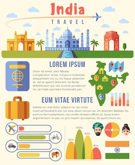 India traveling infographic template with landmarks and charts.