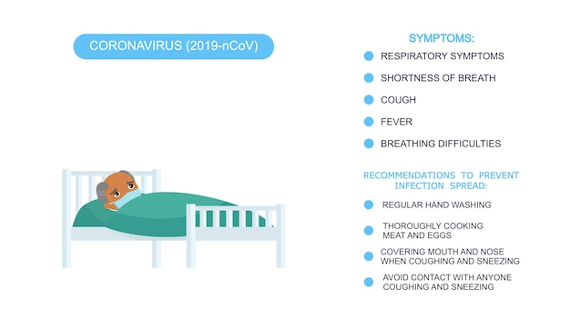 Indian elderly man with virus disease cartoon character. sick patient. old man with medical mask in hospital bed.  infographics list of recommendations for protection against coronavirus, symptoms