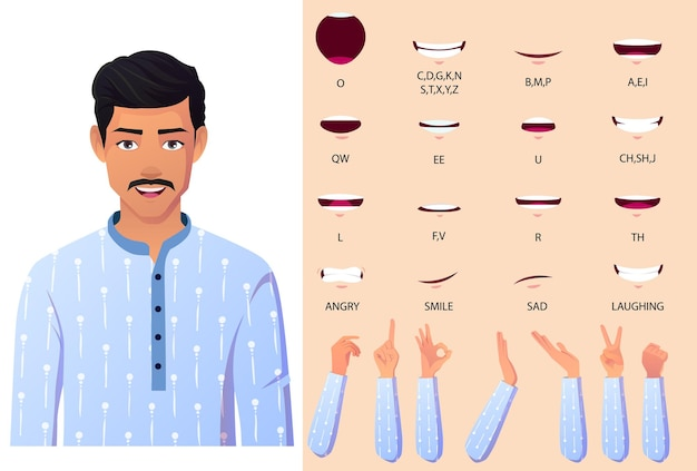 インド人の口、手のジェスチャー、リップシンク アニメーション セット。