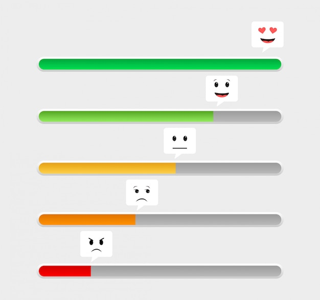 Indicator of mood from bad to good. rating scale. mood meter.
