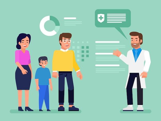 개인 및 가족 건강 보호 프로그램