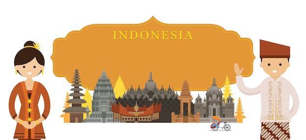 Indonesia landmarks and traditional clothing
