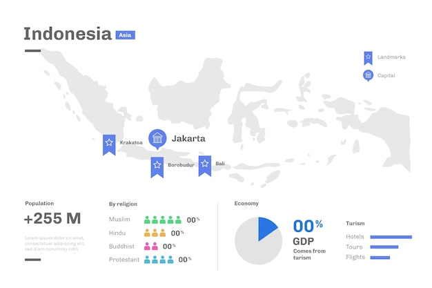 Индонезия карта инфографики в плоском дизайне