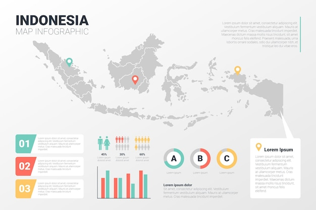 インドネシアの地図のインフォグラフィック Premiumベクター