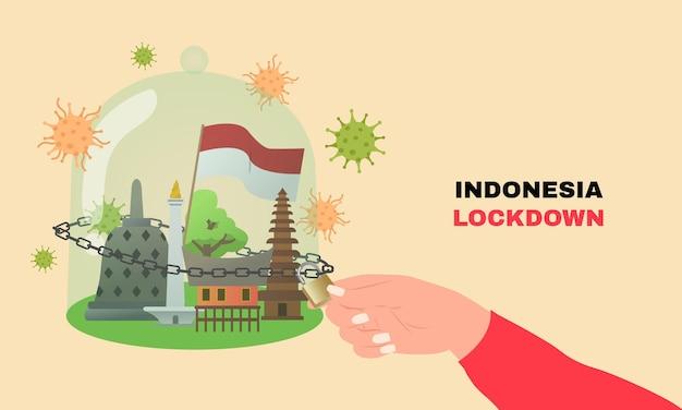 ロックダウンバナーデザインであるインドネシアのランドマーク。コロナウイルス変異旅行禁止。あらゆる国からの外国人のためのドアを閉めてください。