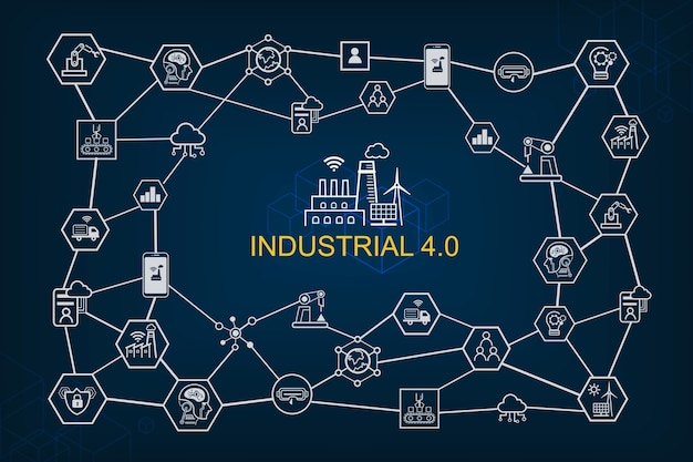 Industrial 4.0 infographic and smart manufacturing icon on diagram.