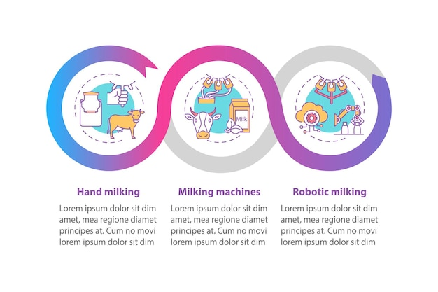 Industrial milking infographic template