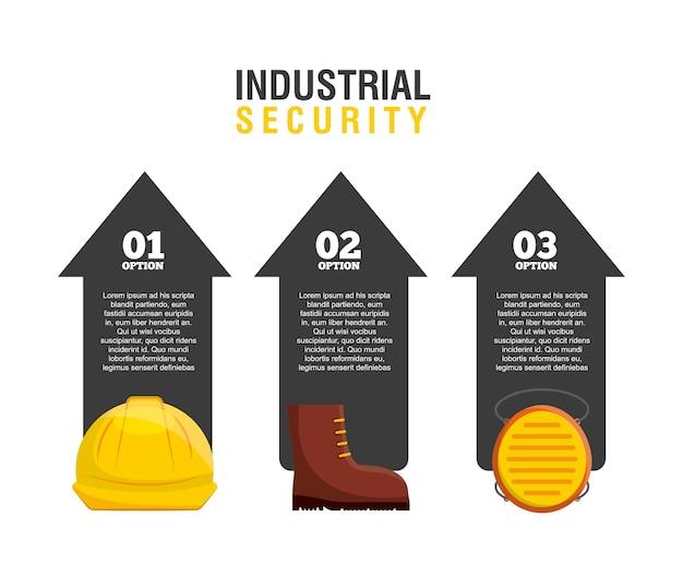 産業セキュリティ設計