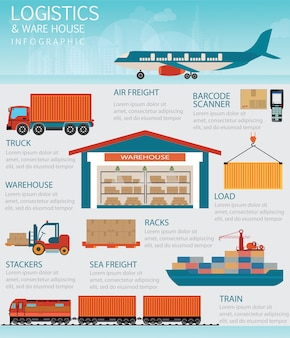 Industrial warehouse and shipping cargo