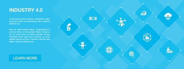 インダストリー4.0バナー10アイコンconcept.internet、自動化、製造、シンプルなアイコンの計算