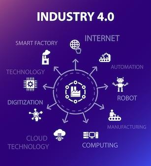 インダストリー4.0コンセプトテンプレート。モダンなデザインスタイル。インターネット、自動化、製造、コンピューティングなどのアイコンが含まれています