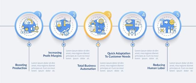 Industry 4.0 목표 infographic 템플릿. 적응, 비즈니스 자동화 프레젠테이션 디자인 요소. 5 단계의 데이터 시각화. 타임 라인 차트를 처리합니다. 선형 아이콘이있는 워크 플로 레이아웃