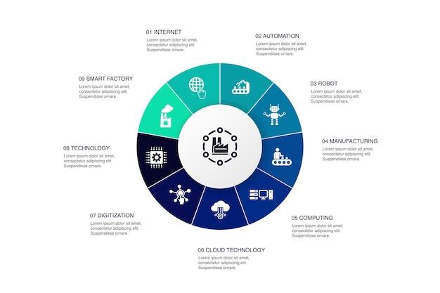 インダストリー4.0インフォグラフィック10ステップサークルデザイン。インターネット、自動化、製造、シンプルなアイコンの計算