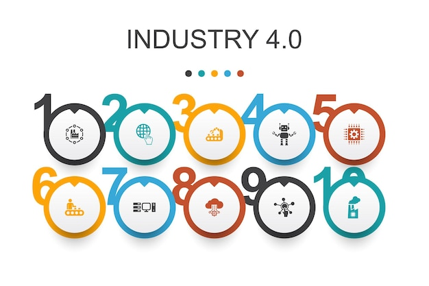 インダストリー4.0インフォグラフィックデザインtemplate.internet、自動化、製造、シンプルなアイコンの計算