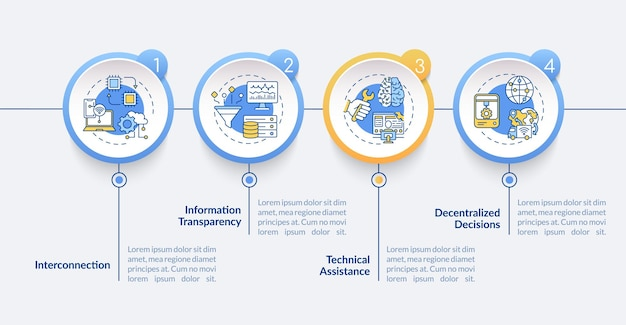 Industry 4.0 principles  infographic template. interconnection, tech assist presentation design elements. data visualization 4 steps. process timeline chart. workflow layout with linear icons