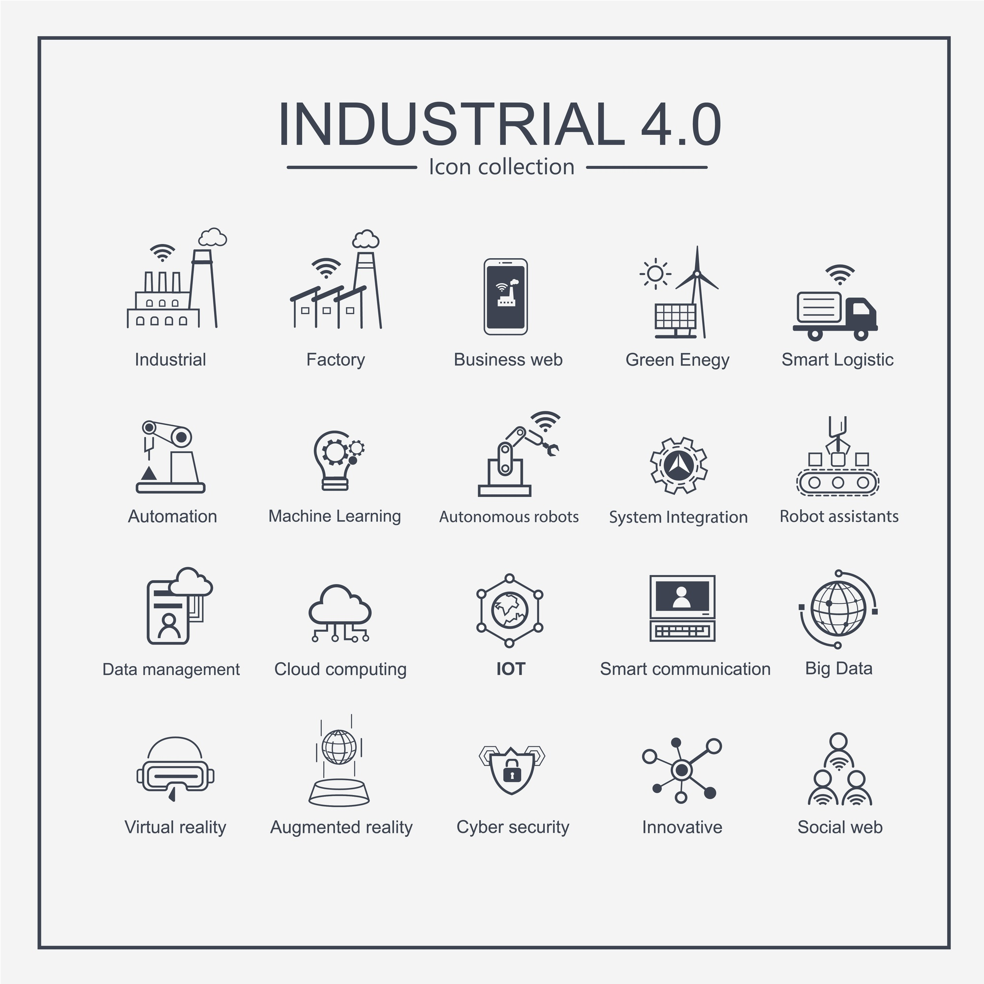 Industry 4.0 smart industrial productions icon set.