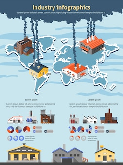 Industry infographic template set