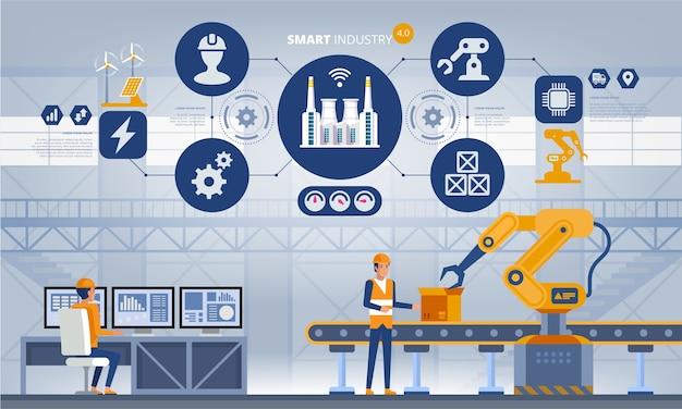 근로자와 산업 스마트 공장 개념