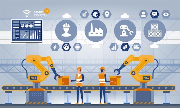 산업 스마트 공장 개념. 작업자, 로봇 팔 및 조립 라인. 기술 그림
