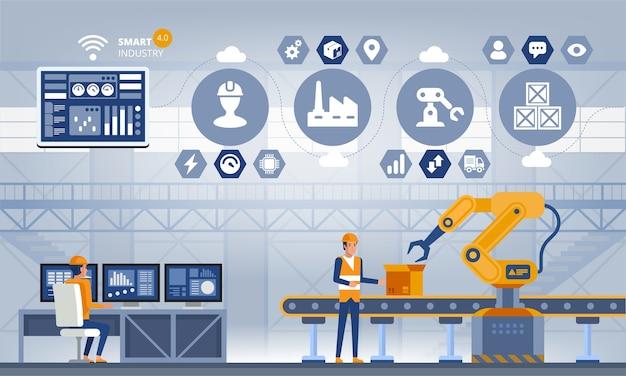 業界スマートファクトリーコンセプト。労働者、ロボットアーム、組立ライン。技術イラスト