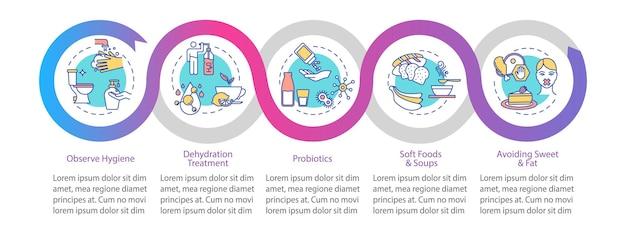 感染予防と治療ベクトルインフォグラフィックテンプレート。ヘルスケアプレゼンテーションのデザイン要素。 5つのステップによるデータの視覚化。タイムラインチャートを処理します。線形アイコンのワークフローレイアウト