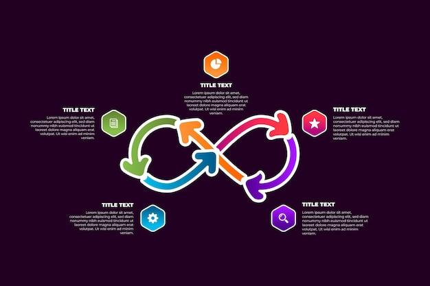 Бесконечный цикл инфографики концепция