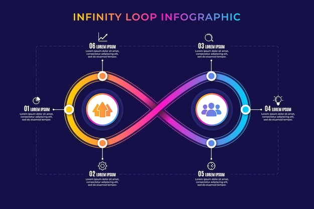 Concetto di infografica ciclo infinito
