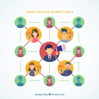 Influence marketing design with connected persons Free Vector