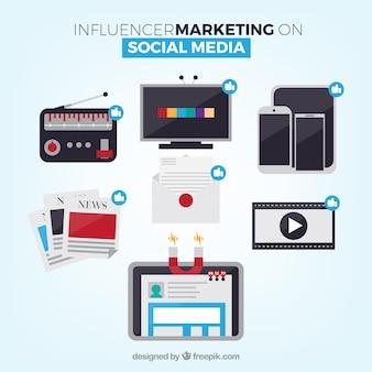 Influence marketing on social media design