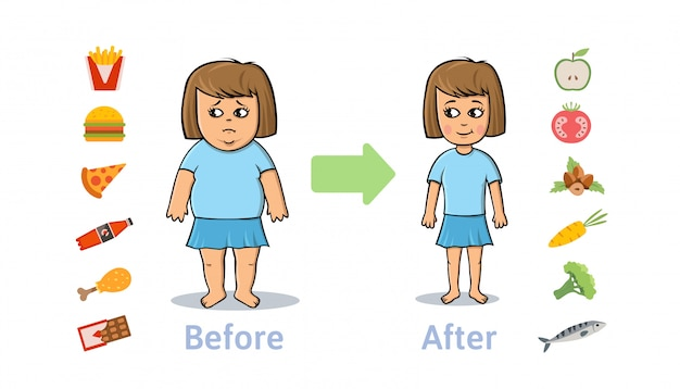 人の体重に対する食事の影響。ダイエットとフィットネスの前後の若い女性。減量のコンセプトです。太くて薄い女性。健康で不健康な食べ物。