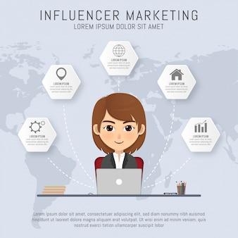 Концепция маркетинга influencer с девушкой