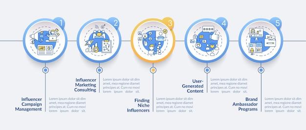 インフルエンサーマーケティングサービスのインフォグラフィックテンプレート