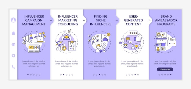 Influencer marketing technologies onboarding template