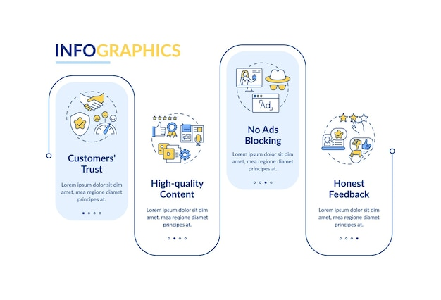 インフルエンサーマーケティングの価値のインフォグラフィックテンプレート