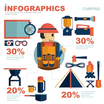 Info graphic camping