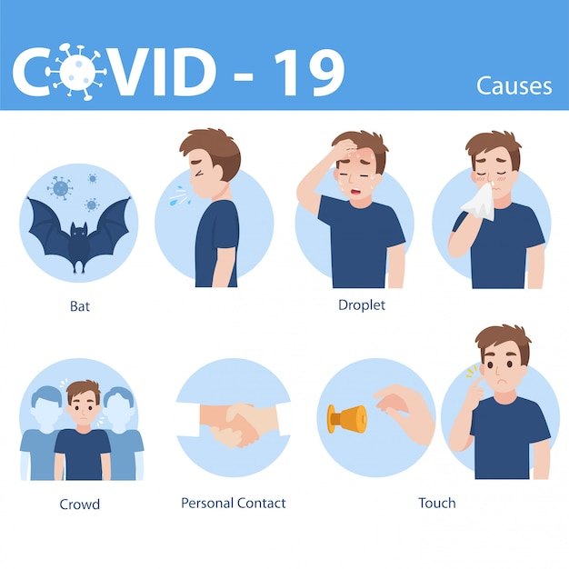 情報グラフィック要素の兆候とコロナウイルス、covidのさまざまな原因を持つ男のセット-19