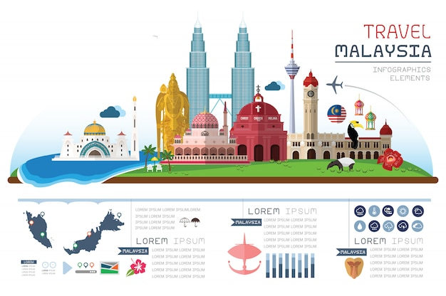 Info graphics travel and landmark malaysia template design. concept illustration.