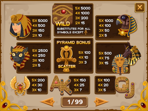 Info screen for slots game