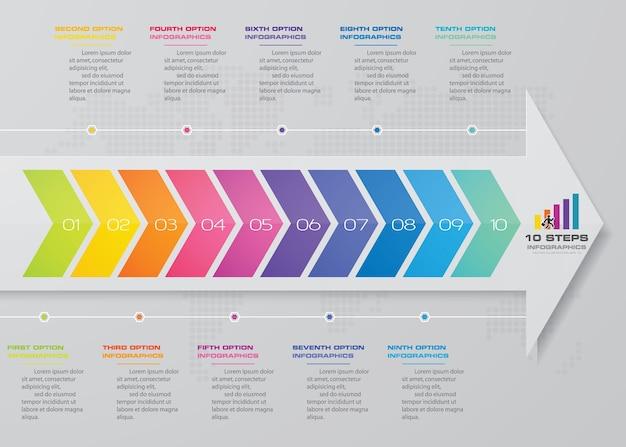 矢印のタイムラインinfograficsテンプレートチャートの10ステップ。