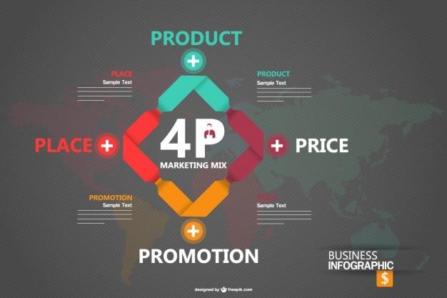 Шаблон infograhic маркетинг-микс