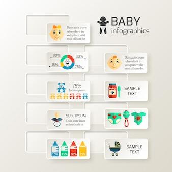 赤ちゃんについてのインフォグラフィック