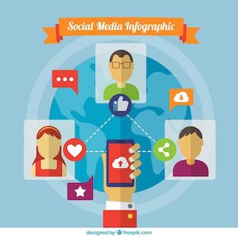 소셜 네트워크의 통신에 대한 infographic