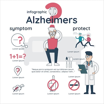 Infographic about early signs of alzheimers disease