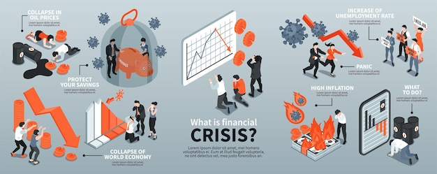 Infographic about financial crisis
